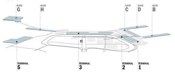 Lotnisko Fiumicino - terminale